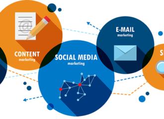 Benefits of Web Marketing Today